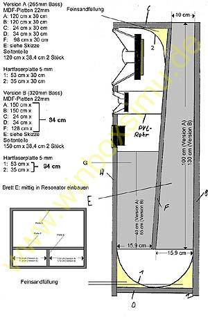 not0815 vulkanisch titanische transmission line boxen. Black Bedroom Furniture Sets. Home Design Ideas